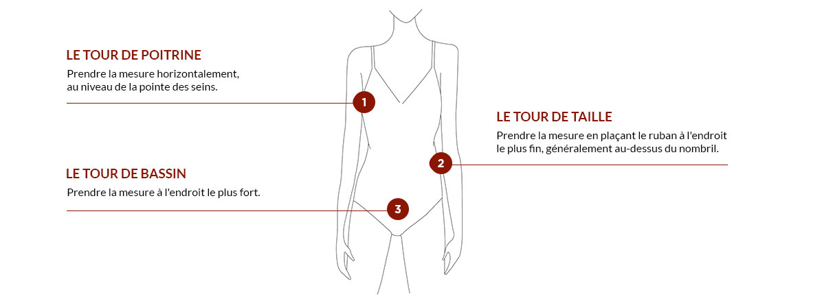 Guide des Tailles Vêtements femme
