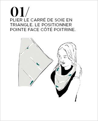 Porter un foulard en Tour de Cou - Etape 2